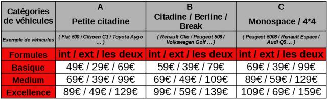 Tableau prix vap express